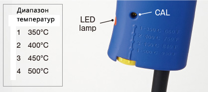 Легкий контроль температуры благодаря светодиодным индикаторам