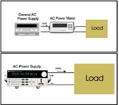 «Источник питания переменного тока» + «Измеритель мощности»