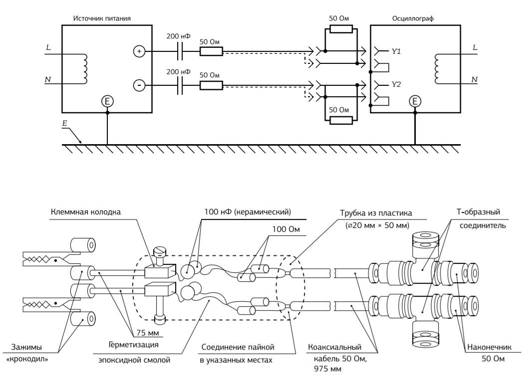 Оснастка для контроля пульсаций по ГОСТ Р 54364-2011